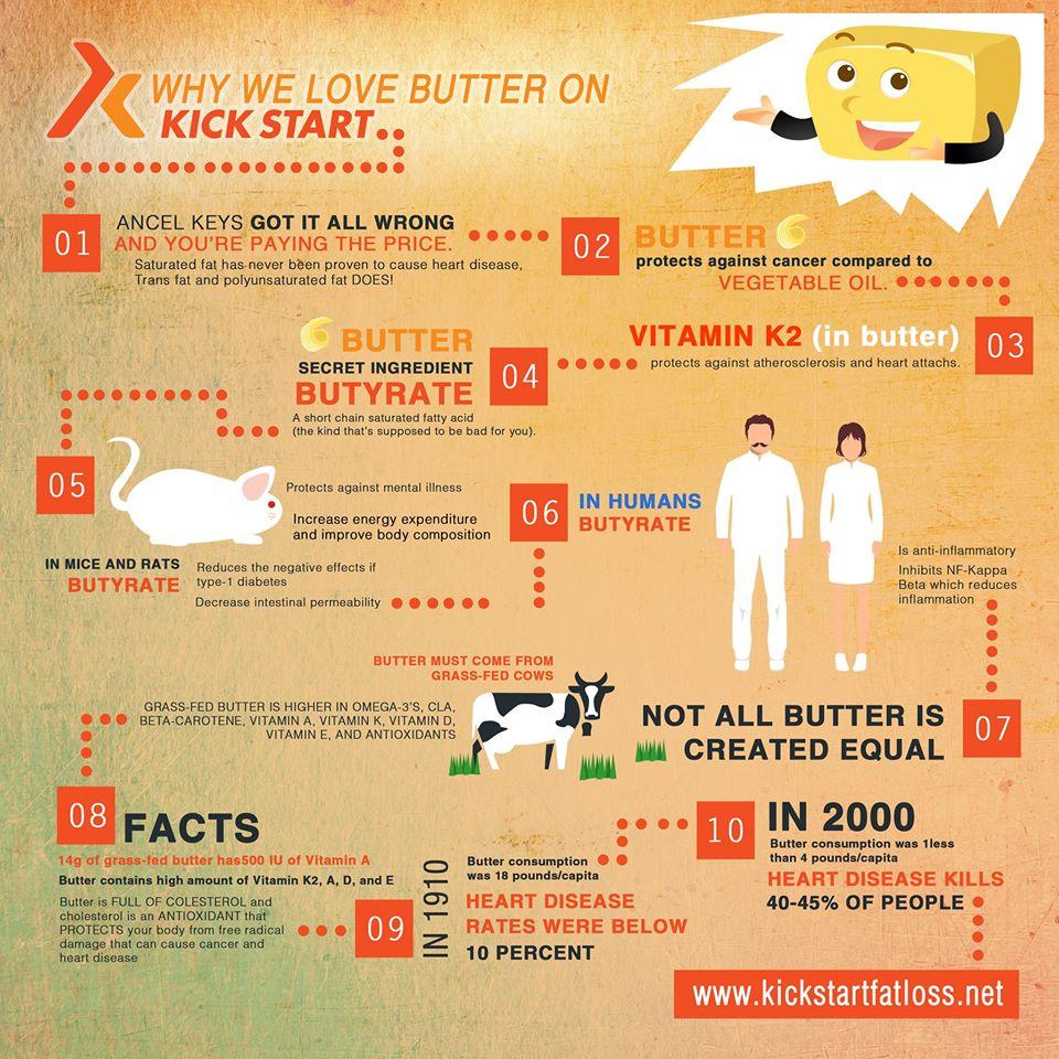 Why we love Butter on KickStart